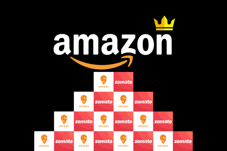 Amazon preparing to take on Swiggy and Zomato, food delivery in India